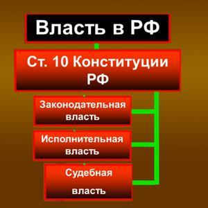Органы власти Ипатово
